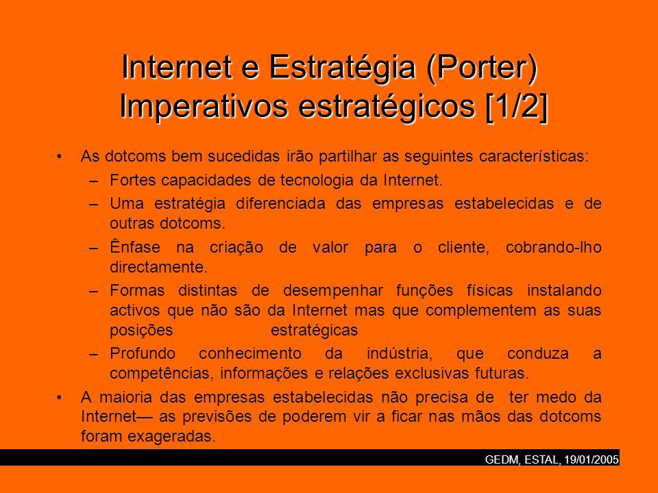 Internet e Estratégia (Porter) Imperativos estratégicos [1/2]